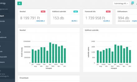 Most már Woocommerce plugin is elérhető a villámgyors számlázóhoz – megérkezett a Számlahegy!